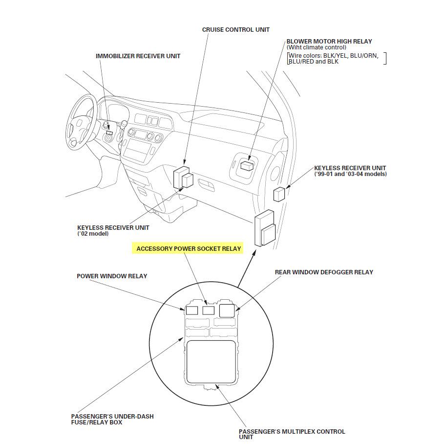 07 Honda Ridgeline Fuse Box. Honda. Auto Fuse Box Diagram