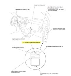2003 odyssey accessories stopped working honda tech honda forum discussion 2015 acura rdx interior 2012 acura 2015 acura rdx wiring diagram  [ 870 x 908 Pixel ]