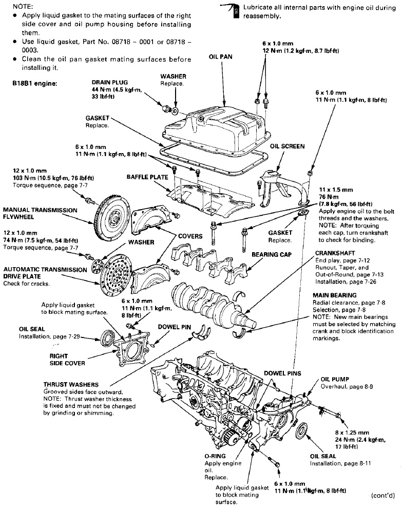 Gsr Head Diagram