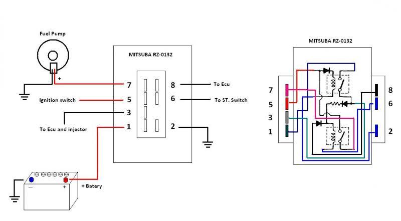 2000 Honda Civic Engine Diagram. Honda. Wiring Diagram Images