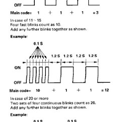 Obd2 Wiring Diagram Honda Crm Process Flow Full Srs Code List - Honda-tech Forum Discussion