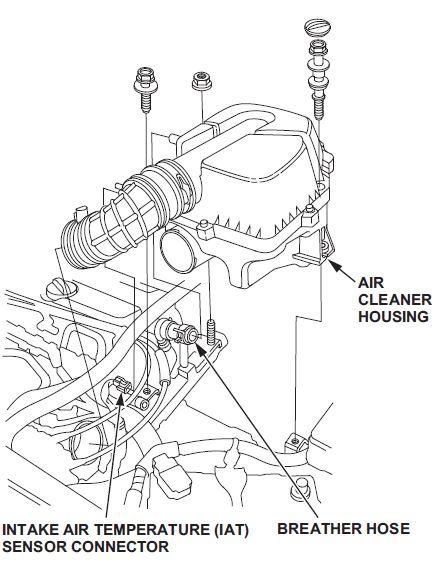 2002 Jaguar Engine Diagram Hose
