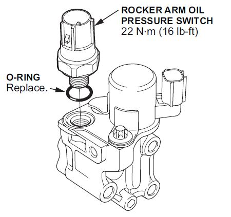 Service manual [2007 Honda Odyssey Rocker Arm Removal