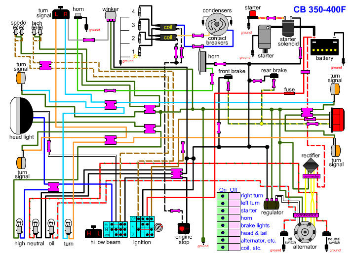 honda cb400f wiring diagram cdi wiring diagram efcaviation com wiring diagram of motorcycle honda xrm 125 at crackthecode.co