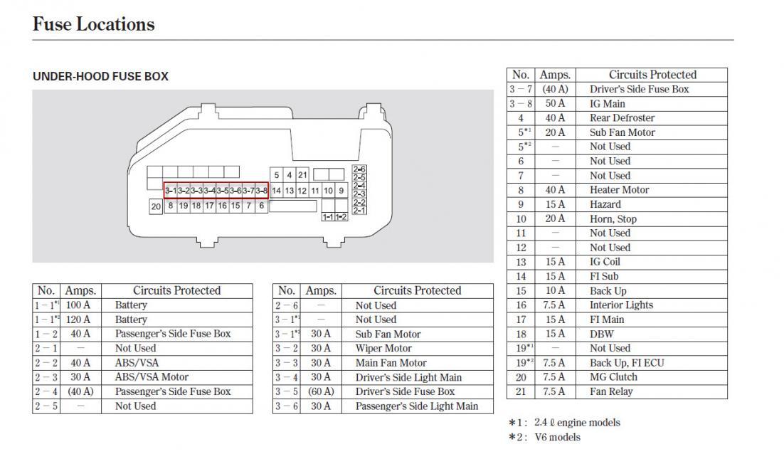 2015 Honda Accord Parts Diagram