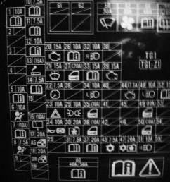 honda freed fuse box wiring diagrams fuse box honda cr v 2012 freed fuse box diagram [ 768 x 1024 Pixel ]