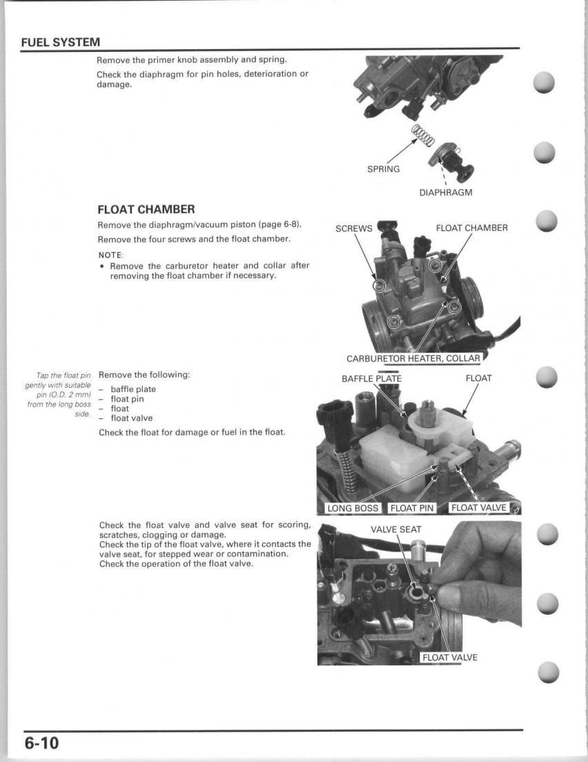 Honda Rancher 350 Carburetor Diagram : honda, rancher, carburetor, diagram, Float, Sticking?, Honda, Foreman, Forums
