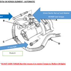 2007 Honda Element Wiring Diagram Simple Room Harness Board Bracket Odicis