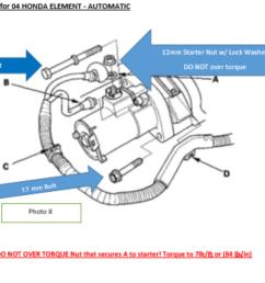 2003 honda civic engine diagram starter u2022 wiring diagram 1996 gmc sierra wiring diagram 2000 gmc 2014 gmc sierra brake control  [ 1366 x 768 Pixel ]
