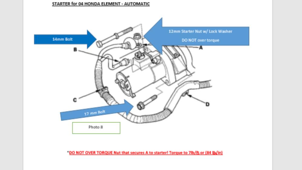 medium resolution of 2003 honda civic engine diagram starter u2022 wiring diagram 1996 gmc sierra wiring diagram 2000 gmc 2014 gmc sierra brake control