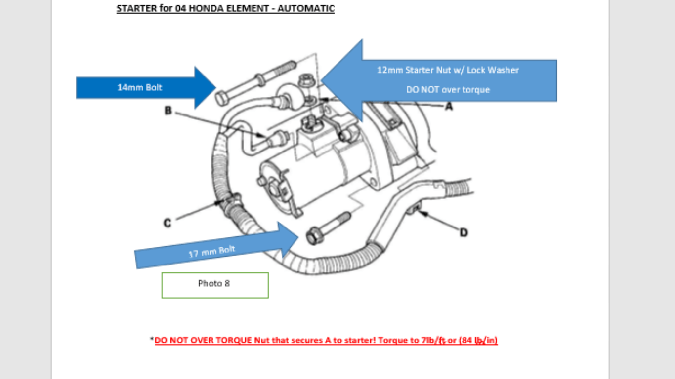 hight resolution of 2003 honda civic engine diagram starter u2022 wiring diagram 1996 gmc sierra wiring diagram 2000 gmc 2014 gmc sierra brake control