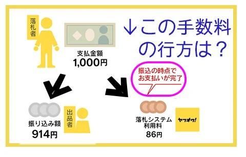 ヤフオク落札手数料8-1