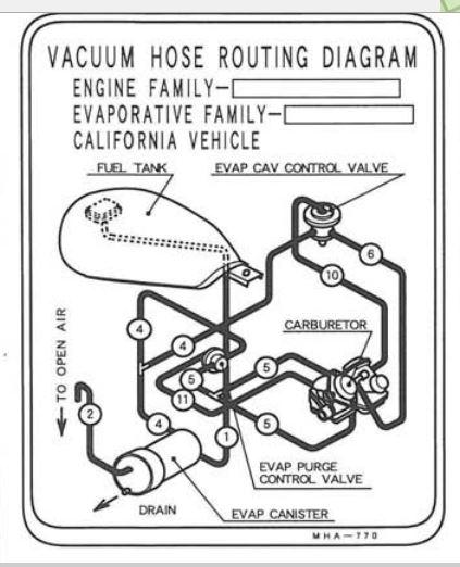 Honda Shadow 750 Carburetor Diagram : honda, shadow, carburetor, diagram, Removing, Vacuum, Honda, Shadow, Forums