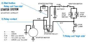 Electrical System Troubleshooting  Wikispreedia