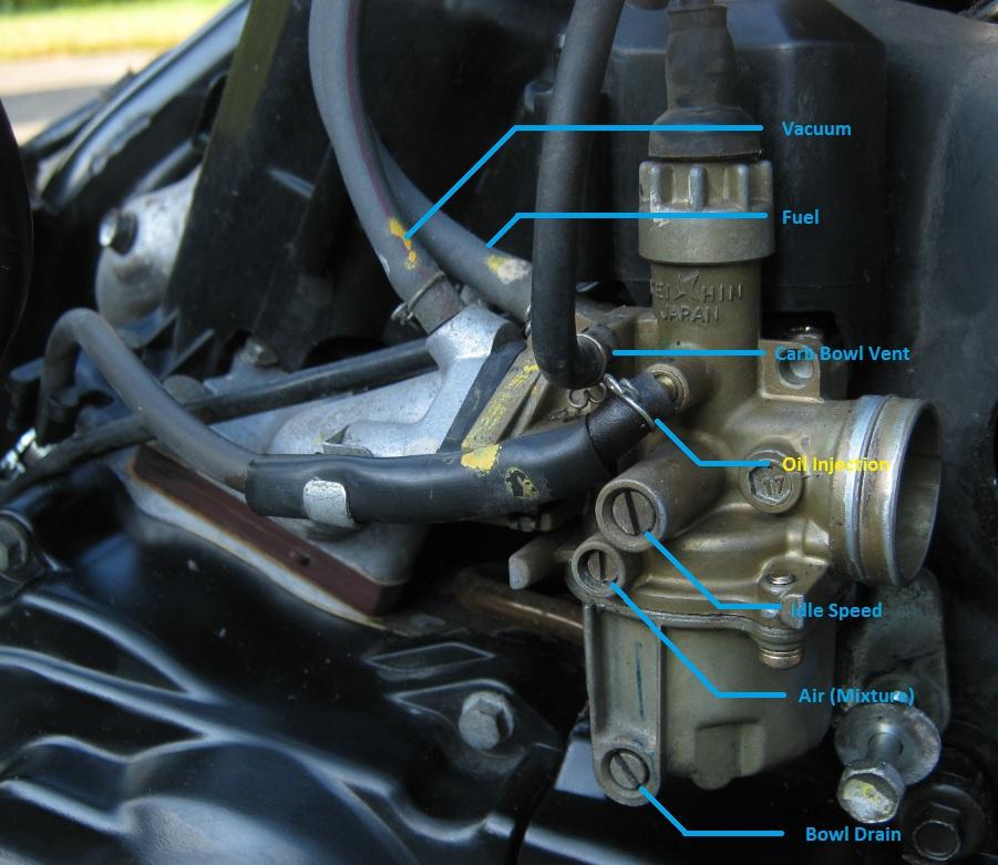 1985 honda spree wiring diagram 2004 suzuki eiger 400 4x4 1986 engine diagram, 1986, free image for user manual download