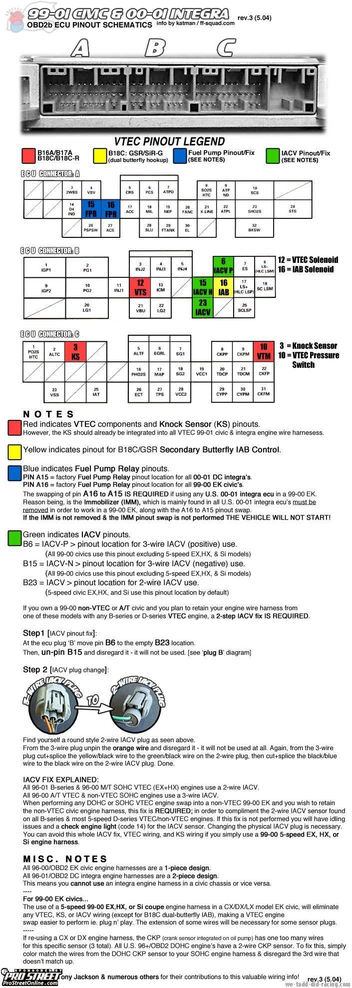 vtec wiring diagram obd2 1981 porsche 924 best library obd2a schematic name u003e obd1 iacv