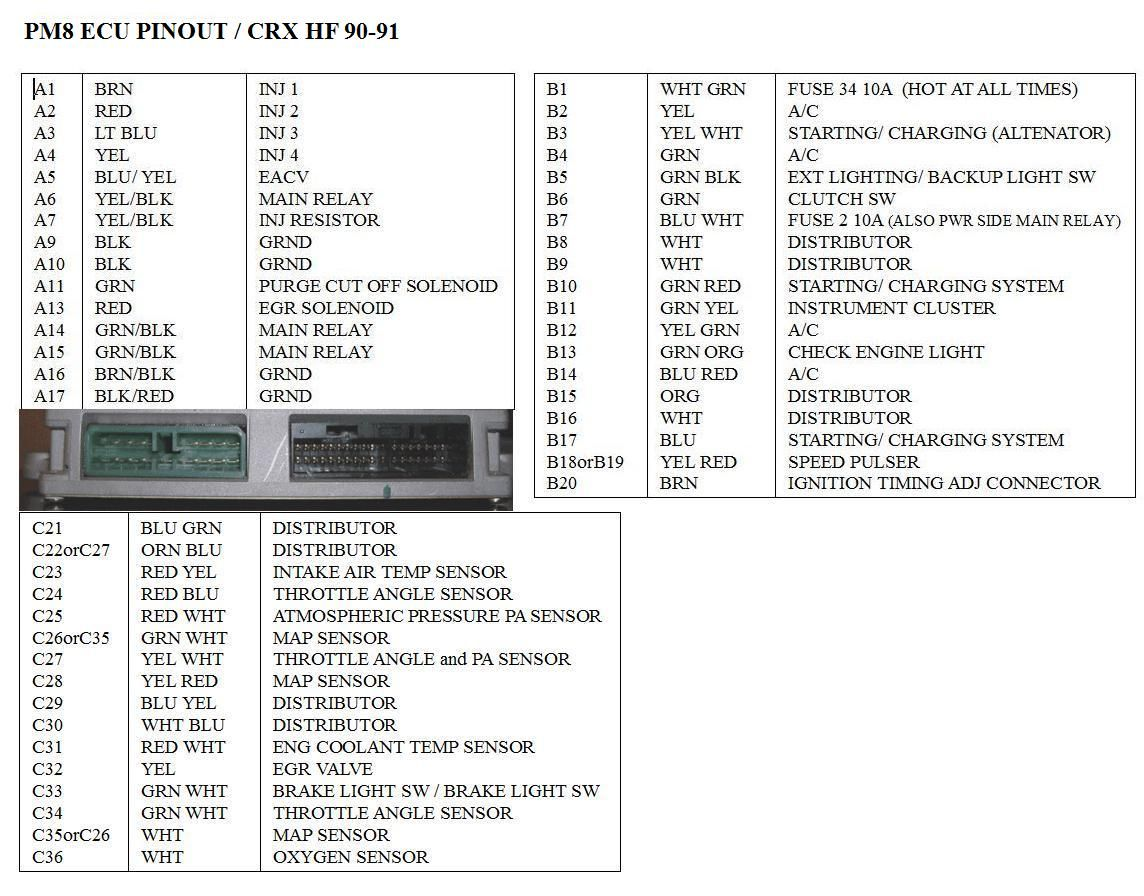 hight resolution of 1989 civic fuse diagram data wiring diagrams u2022 1990 lexus ls400 fuse box 1990 honda