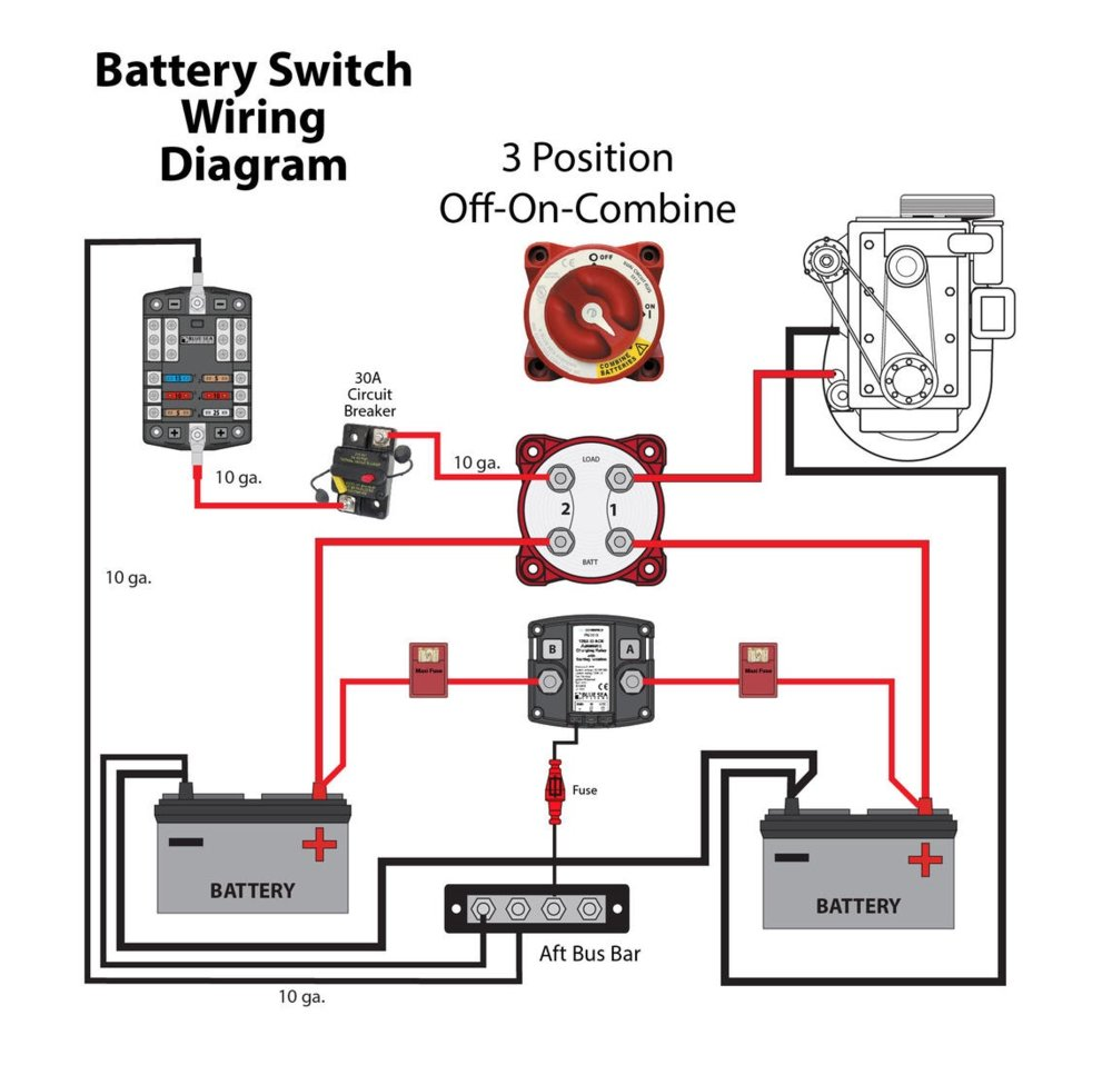rv dual battery switch wiring diagram chevy 10 bolt rear end schematic trailer plug systems best motorhome