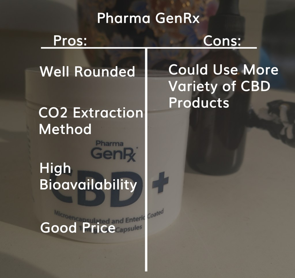 Pharma GenRx CBD Review infographic