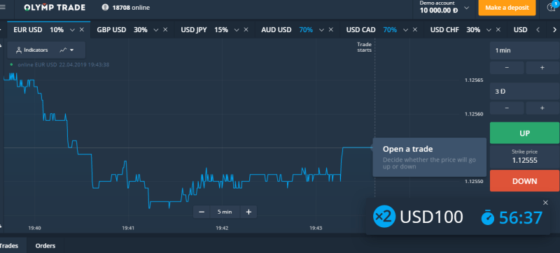 Olymp Trade Demo Account