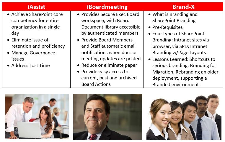 Intentional Management offers JFD Services iAssist iBoardMeeting Brand-X