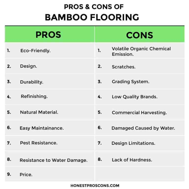 Pros and Cons of Bamboo Flooring - Honest Pros and Cons