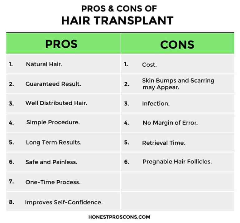 PROS CONS of Hair Transpalnt