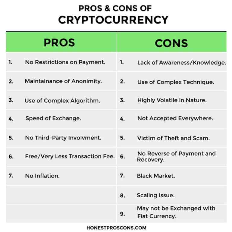 pros of cons of different cryptocurrency exchange