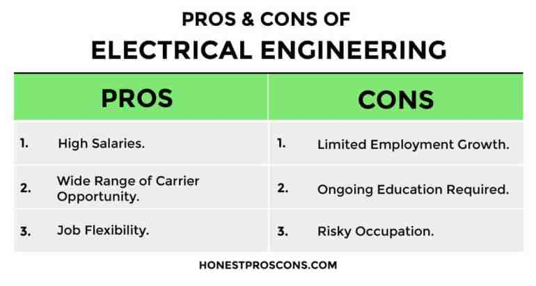 PROSCONS of electrical engineering