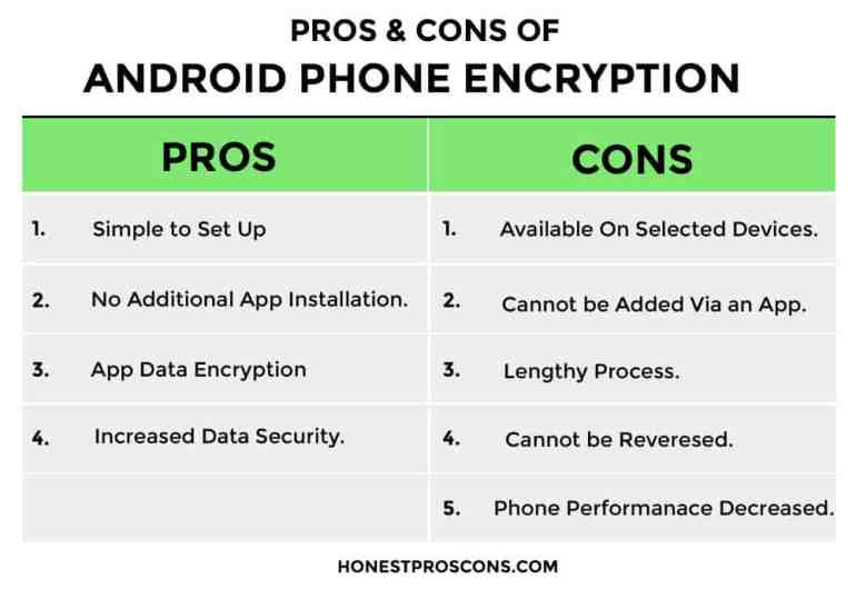 Pros and Cons of Android Phone Encryption