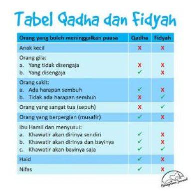 tabel-qadha-dan-fidyah-pengalaman-pertama-puasa-saat-hamil-honeymoonjournal-dotcom__1533654855_180.244.234.254