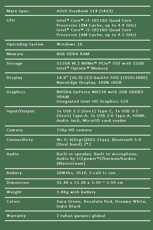 asus s14 s433 spesifikasi