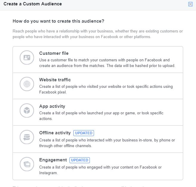 Options to create a Facebook custom audience, six in total.