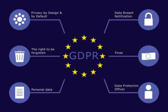 Concept of key concepts to make a GDPR Checklist.