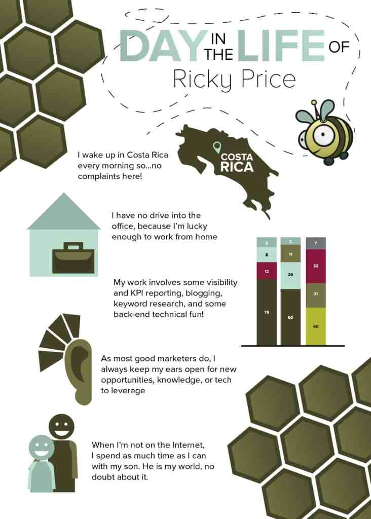 Ricky Price Honeypot Marketing