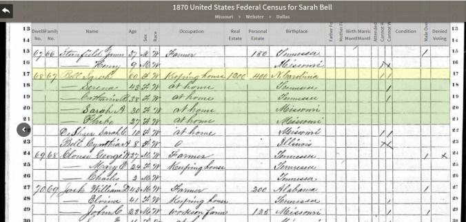 bell hardin census image