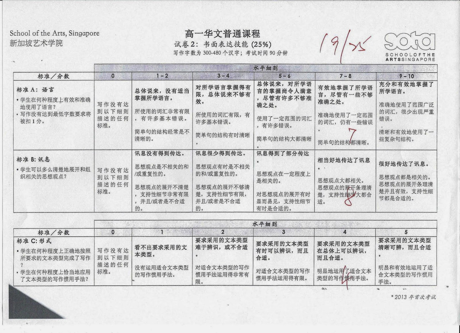 Hong Chinese Tuition // contact 96627615