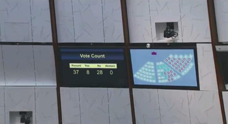 Political reform bill was voted down in LegCo. Photo: LegCo