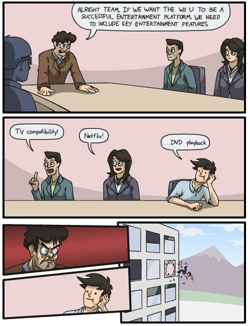 Boardroom Suggestion.