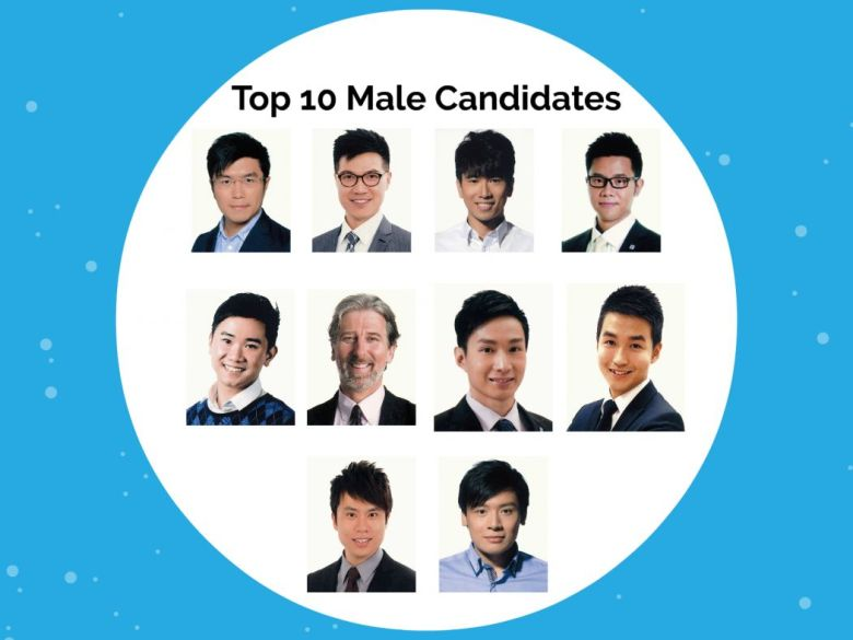 male district council candidates