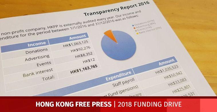 hong kong free press transparency report