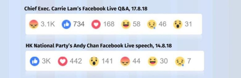 carrie lam andy chan facebook live statistics comparison