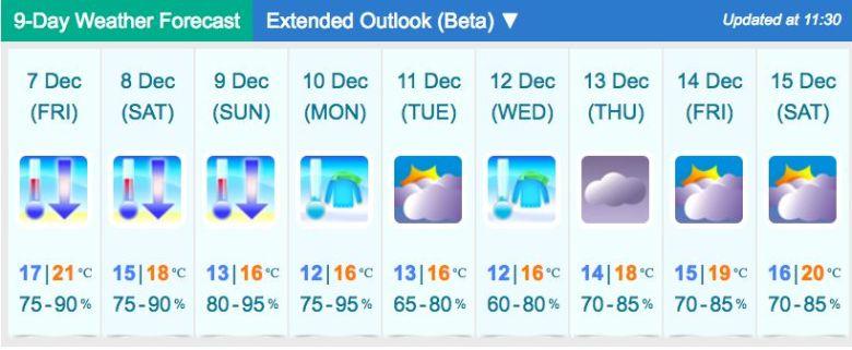 Hong Kong weather forecast