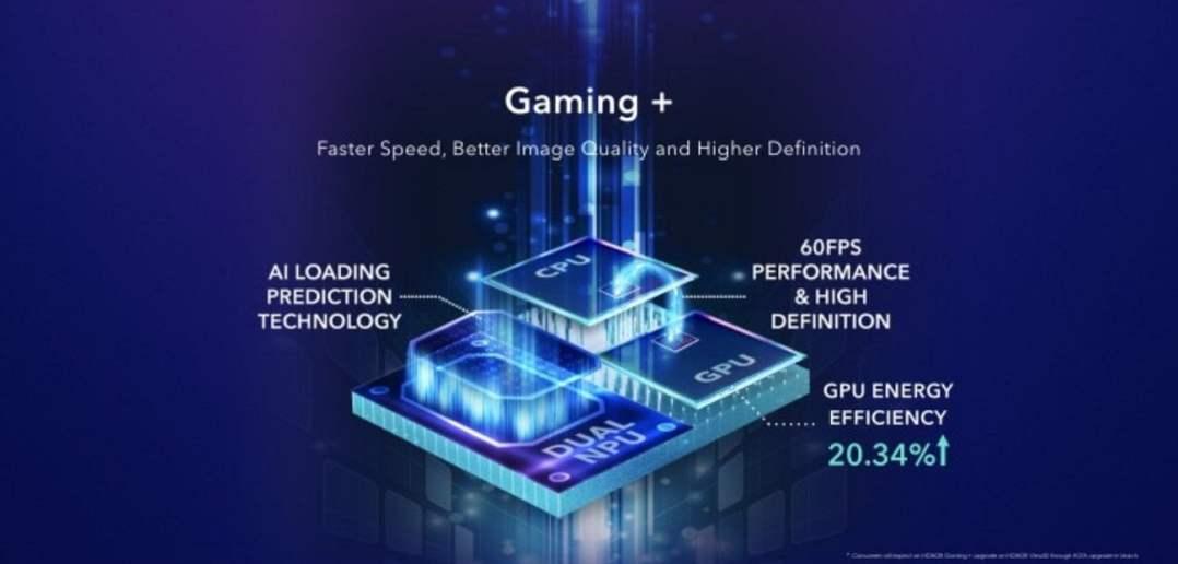 HONOR Gaming+