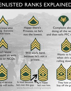 Enlisted ranks of the army explained  hoodlm  thoughts reviews and how to also rh