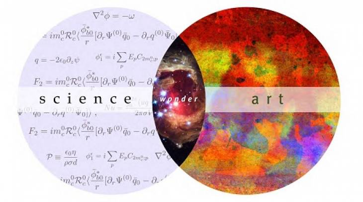 Science and Song