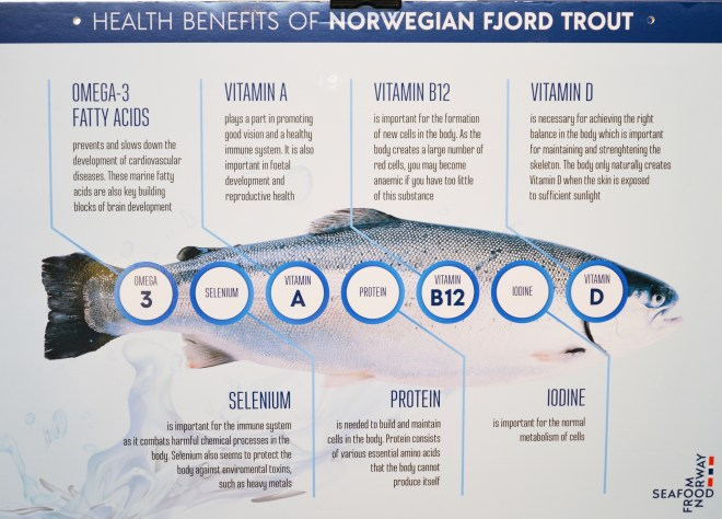 Health benefits of Norwegian Fjord Trout