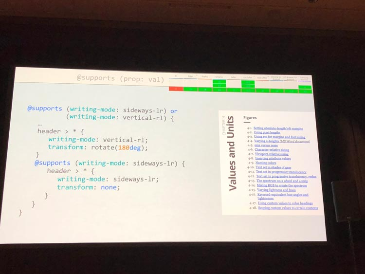 Fit For Purpose: Making Sense of the New CSS | Eric Meyer