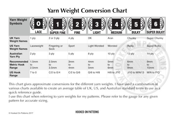 Crochet Conversion Charts Yarn Weight