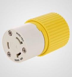 hubbell 30a female plug [ 900 x 900 Pixel ]